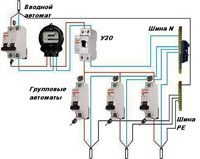 Электропроводка на даче город Улан-Удэ