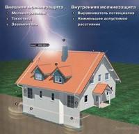 монтаж молниеприемника г.Улан-Удэ