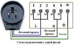 Подключение электроплиты в Улан-Удэ. Подключить электроплиту